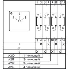 Переключатель CA10 A213-600 E