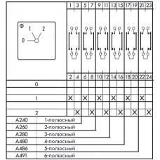 Переключатель C125 A240-600 E