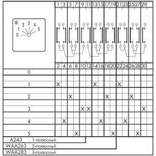 Переключатель C125 A243-600 E
