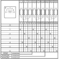 Переключатель C125 A244-600 E