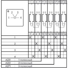 Переключатель C125 A251-600 E
