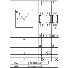Переключатель C125 A261-600 E