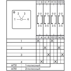 Переключатель C125 A731-600 E